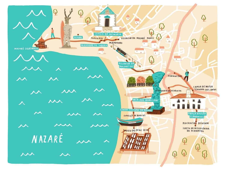 Nazaré Walking Tour Map